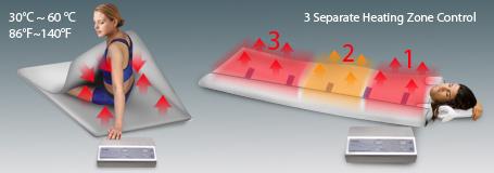 Infraredbodywrap ph 2biii